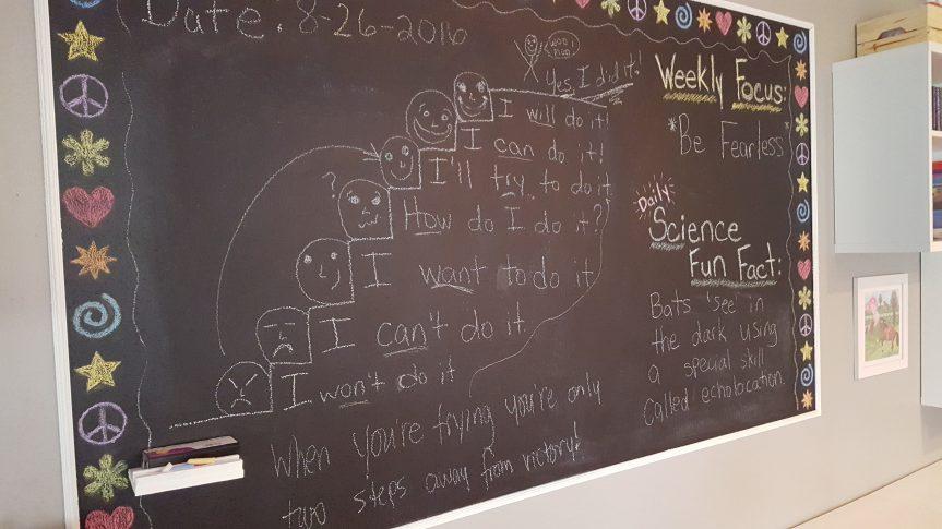 Homeschool Journal: 7 Steps to the RightAttitude